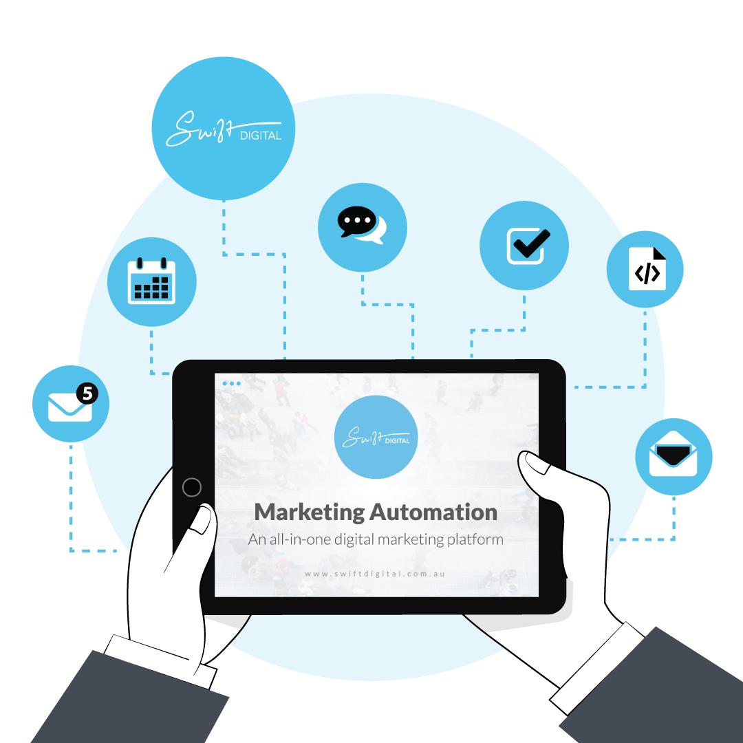 Swift Digital All-in-one Marketing Automation Platform