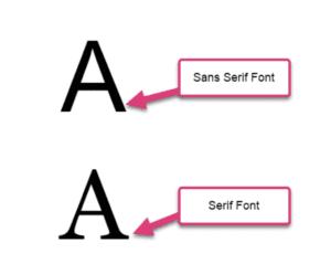 Explanation of Sans and Sans Serif Font
